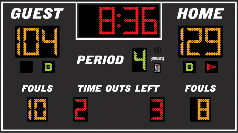 scoreboard basketball score clipart goals baseball scoreboards electronic wildly important electro mech covey names team execution disciplines matte importance keeping