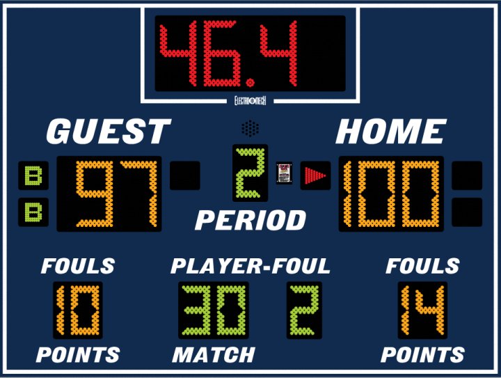 Image result for scoreboard