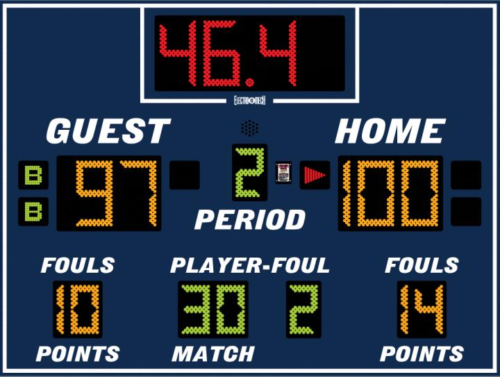 Image result for scoreboard