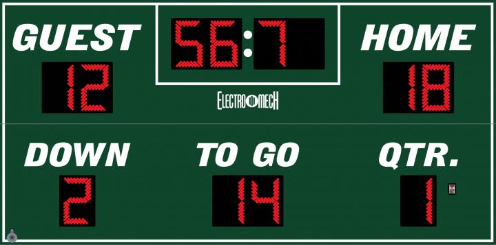 football score - photo #9