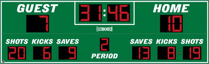 soccer scoreboards