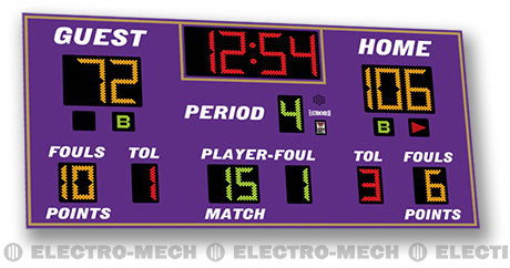 Scoreboards Colors